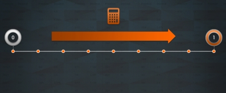 ¿Qué representan las cuotas de las apuestas? Cómo calcular la probabilidad, las cuotas y los reintegros